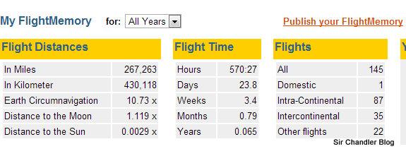 resumen-historico-vuelos