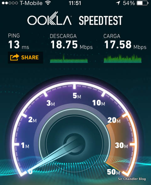 test-velocidad-internet-disney