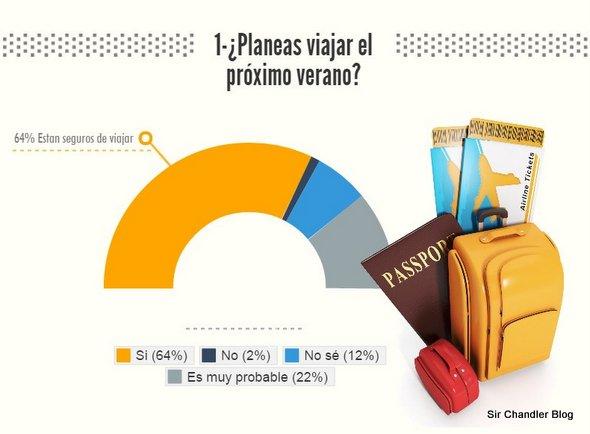 segundohogar-encuesta2014-2