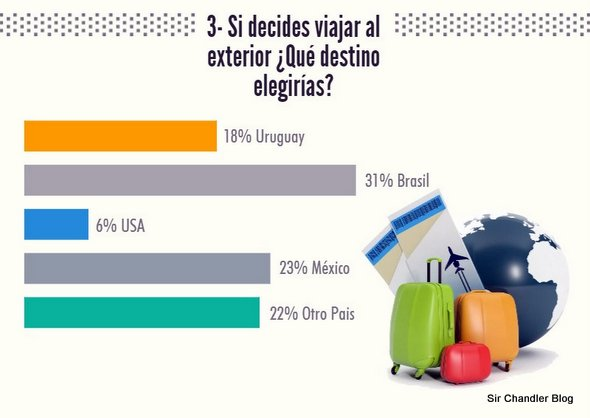 segundohogar-encuesta2014-4