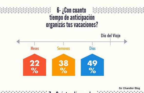 segundohogar-encuesta2014-7