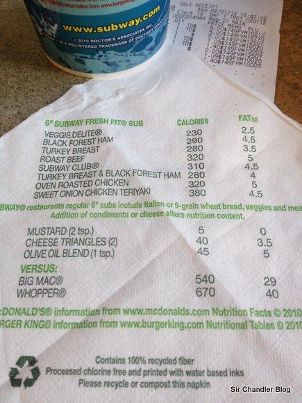Guerra de calorías en una servilleta