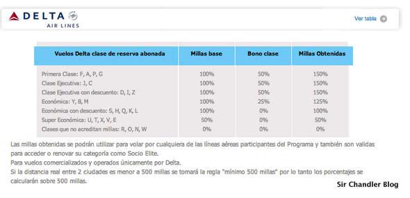 nueva-tabla-delta-arplus