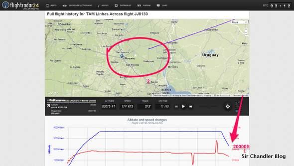 Instalando un receptor en Rosario para Flightradar