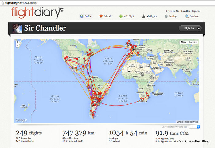 flightdiary-mapa-sirchandler
