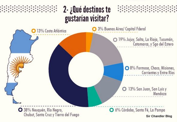 segundohogar-encuesta2014-3