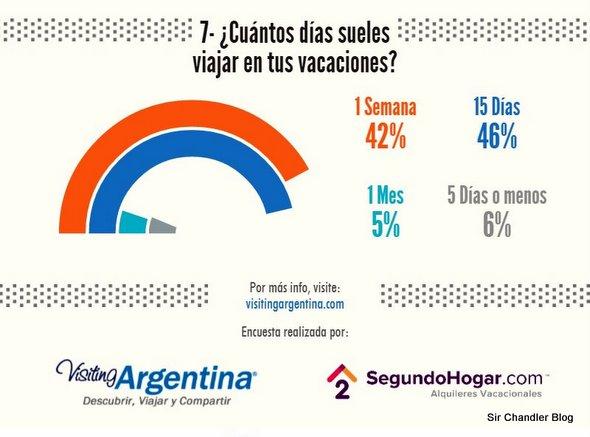 segundohogar-encuesta2014-8