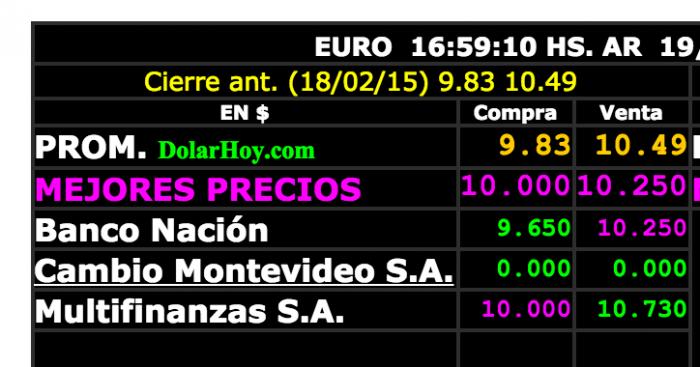 cotizacion-euro