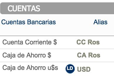 cuentas-banco-galicia