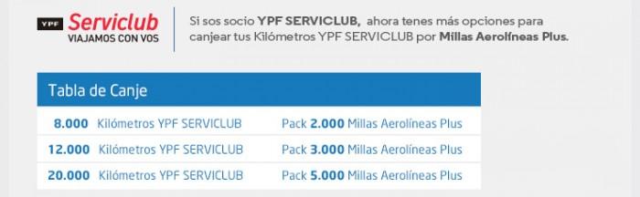 millas-arplus-serviclub