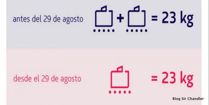 equipaje-latam-franquicia