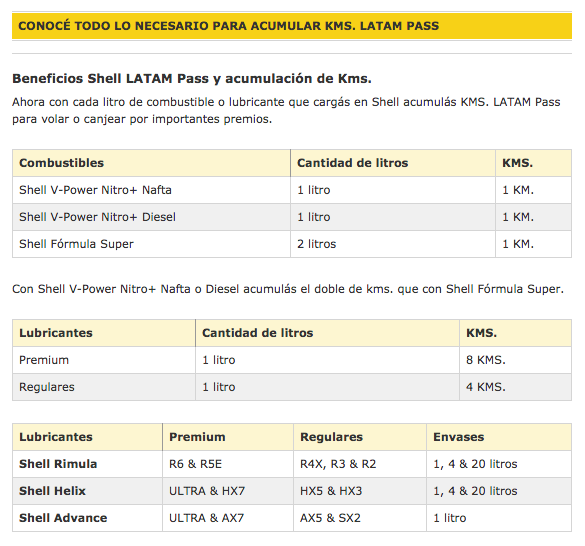 shell-latampass-combustible