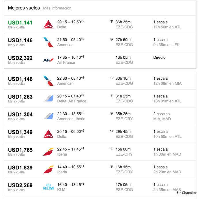 2-google-flights-precios