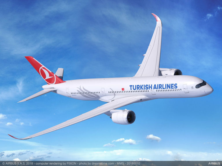 Turkish comienza a volar con el Airbus 350-900 a Ezeiza