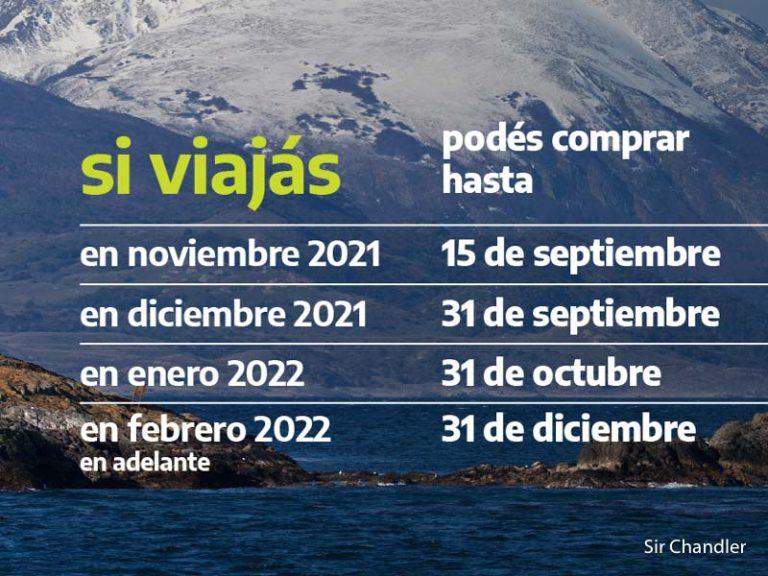 PREVIAJE: extienden la compra para noviembre hasta mitad de septiembre